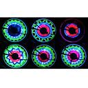 FJQXZ 36 LED Bicycle Wheel Spoke Decoration Colorful LED Light