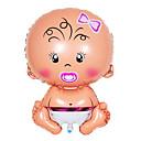 Baby Girl Nipple Aluminium Membrane Baby Shower Balloon Set