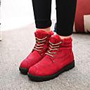 Zapatos de mujer - Tacón Plano - Comfort - Botas - Exterior - Semicuero - Negro / Azul / Rojo