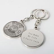 """personlig """"tidlösa"""" kalender nyckelring (sats om 4)"""