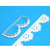 FOUR-C Fondant Crinoline Frill Cutter-Broderie Anglaise,Cake Decoration Tools