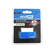 nitroobd2 dízel piros / ecoobd2 benzint zöld / nitroobd2 dízel piros / nitroobd2 benzint sárga chiptuning box