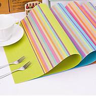 Rainbow PVC Table Mat Table Mat Cup Mat Insulation Pad