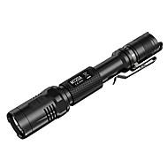 Nitecore® Headlamps LED 360 Lumens 5 Mode Cree XP-G2 R5 AADimmable / Waterproof / Impact Resistant / Nonslip grip / High Power / Anti