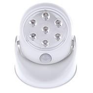 E11 Zápustná 7 Integrovaná LED 400 lm Chladná bílá Baterie V 1 ks