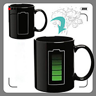 wärmeempfindliche Farbwechsel-Trinkbehälter, 280 ml Strommuster Keramik Geschenk Kaffeetasse