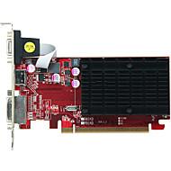 Dataland ビデオグラフィックスカード 625MHz/1334MHz1GB/64ビット GDDR3