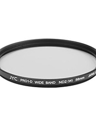 Genuine JYC Super Slim High Performance Wide Band ND2 Filter 58mm