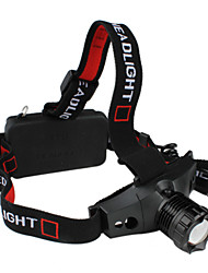 Small Sun ZY-1820 3-Mode Zooming Headlamp with Cree XR-E Q5 LED (3xAAA, 1x18650)