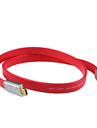 Standard Male to Male HDMI Cable (1.5 m, Red)