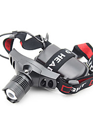 GOREAD High Power Rechargeable Headlamp with Cree Q5 LED (1x18650)