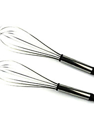 Stainless Steel Egg Beater