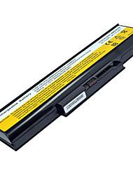 Batterie pour Lenovo E43 E43A E43G E43L K43 K43A K43G K43P K43S L08M6D23 L08M6D24