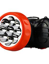 Открытый черный ПВХ 800mAh аккумуляторная 9-LED фары