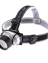 Lights Headlamps LED 190 Lumens 4 Mode - AAA Tactical / Compact Size / Small Size Multifunction Plastic / ABS