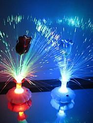 Проектор света для праздников, звездное ночное небо (разные цвета)