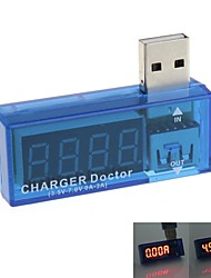 yuanbotong medico caricatore singolo usb con luce display a led rossi