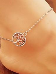 женские браслеты простые деревья