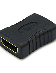 Sensecheering 0.1M 0.328FT HDMI Female to HDMI Female Connector