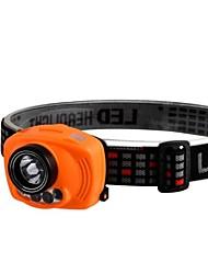 Cycling Aluminum Alloy Orange LED Infrared Light Warning Light Induction Headlights