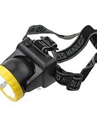 condotto cap luce fascia elasticizzato per alpinista camping pesca