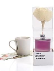 decoração de casa aromaterapia difusor de óleos essenciais (mais sabores)