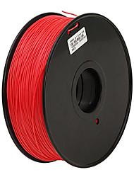 JUWEI 3D Printer Filament 3D Printing Consumables Material(PLA ABS HIPS,1.75mm 3.0mm,15 Colors,1KG)