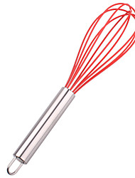 eggbeater silicone