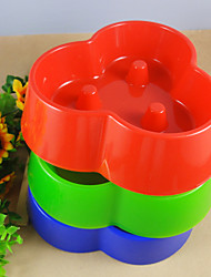 The Choke Food Bowl For Pets Dogs