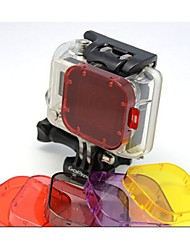 Gopro Hero3 PU Protective Glass