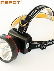 LED - Отраженный Кубок Light / Лампы ремни ( Перезаряжаемый / Угловой фонарь / Экстренная ситуация / Очень легкие / Высокая мощность ) -