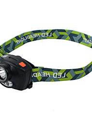 WEST BIKING® Manual Headlight Glare Shook Induction Light Infrared LED Headlamp Fishing Smart Sensors