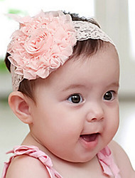 Kid's Rose Flower with Lace Band Elastic Headband