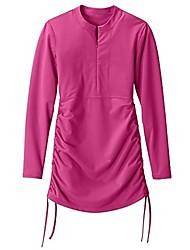 Badebekleidung Tops ( Gelb / Weiß / Grün / Rot / Schwarz ) - UV-resistant - für  Damen