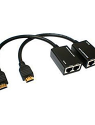 HDMI Extender by 5e/6  cable