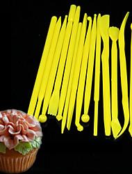 Ustensiles de Cuisine & Pâtisserie Pain / Gâteau