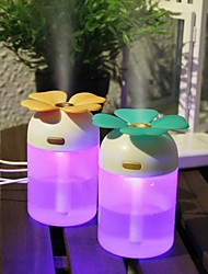 High Quality USB Lucky Grass Humidifier Colorful Nightlight Aromatherapy Diffuse For Office & Home & Car (Random Color)