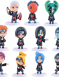 Naruto Itachi Uchiha PVC One Size Anime Action Figures Model Toys Doll Toy 1pc 8cm