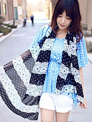 Polka Dot Chiffon Lace Stitching Color Long Scarf Shawl
