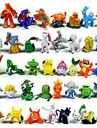 Pokemon Action Figures 144Pcs Cute Monster Mini Figures Toys Best Christmas&Birthday Gifts 3cm