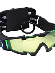 Children Of Night Vision Goggles, Anti Firecrackers, Wind