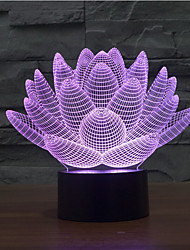 Lotus Flower Touch Dimming 3D LED Night Light 7Colorful Decoration Atmosphere Lamp Novelty Lighting Christmas Light