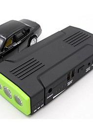MiniFish Car Emergency Multi Function Security Start Power 12V Mobile Car Battery Charging Treasure