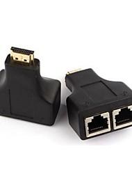 zhimeituo zm123 черный разъем RJ45, HDMI расширитель