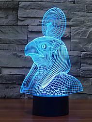 Фараон сопроводить касания затемнением 3D LED свет ночи 7colorful украшения атмосфера лампы новизны освещения Свет Рождества