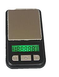 échelle miniature de poche haute précision p150