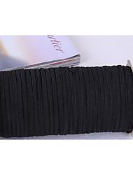 Резинки Ткань