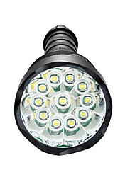 Luci Torce LED LED 3800 Lumens 5 Modo LED 18650 AAA Dimmerabile Impermeabili Ultraleggero Alta intensità