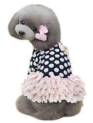 Dog Dress Dog Clothes Winter Spring/Fall Polka Dots Cute Dark Blue Pink