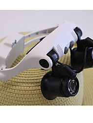 Magnification 10X 15X 20X 25X Headwear / Helmet Lite Edition LED Lights With Lamp Repair Identification Magnifying Glass